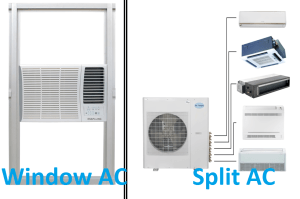 ac buying guide window ac v/s split ac nirajforhelp.com