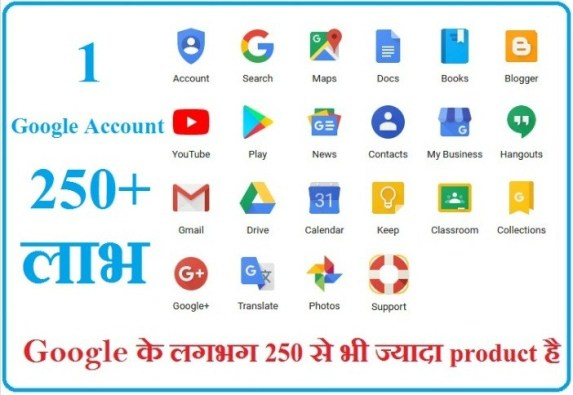 what is google account? google have more than 250 products