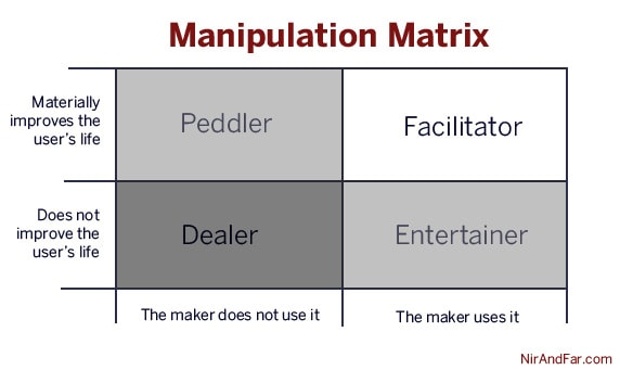 Quotes About Manipulation