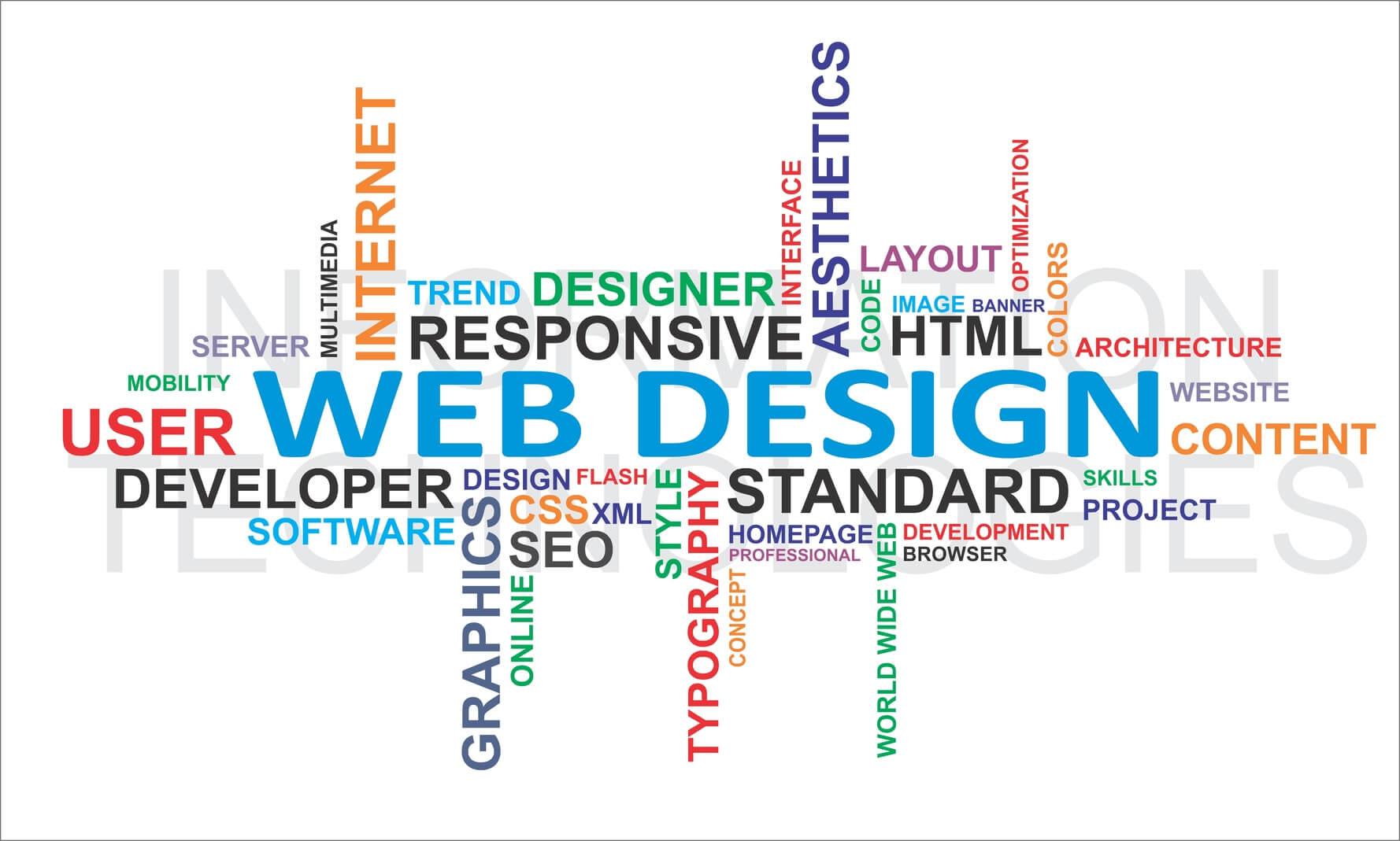 Web Design Best Practices For A Remarkable Website