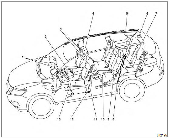 Nissan Rogue Owners Manual: Air bags, seat belts and child