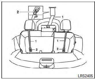 Nissan Rogue Owners Manual: LATCH (Lower Anchors and
