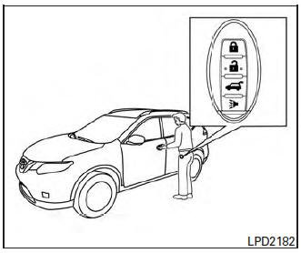Nissan Rogue Owners Manual: NISSAN Intelligent Key