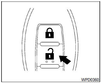 Nissan Rogue Owners Manual: How to use the remote keyless
