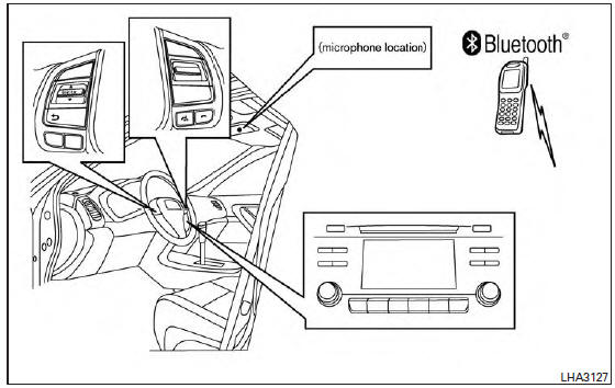 Nissan Rogue Owners Manual: Bluetooth® Hands-Free Phone