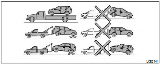 Nissan Rogue Owners Manual: Towing recommended by NISSAN