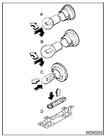 Nissan Rogue Owners Manual: Exterior and interior lights