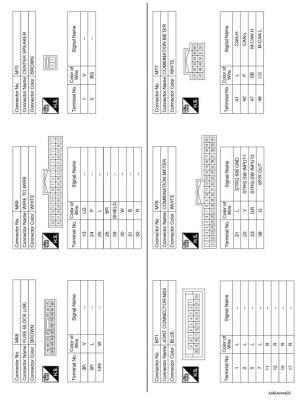 Nissan Rogue Service Manual: Wiring diagram  Navigation