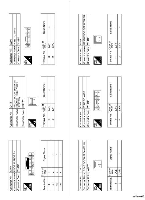 bose amp wiring diagram manual gm alternator nissan rogue service manual: - navigation with audio, visual & ...