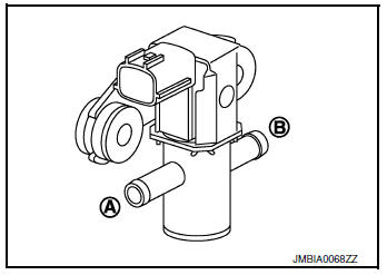Nissan Rogue Service Manual: P0443 EVAP canister purge