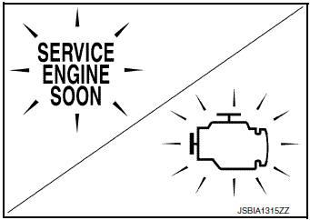 2008 Nissan Rogue Engine Oil Diagram 2012 Nissan Altima