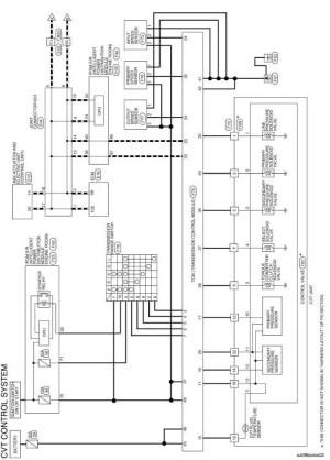 Nissan Rogue Service Manual: CVT control system  Wiring