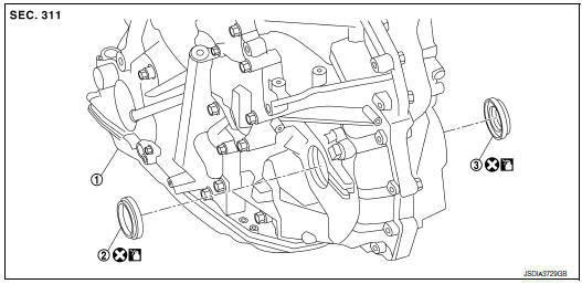 Nissan Rogue Service Manual: Differential side oil seal