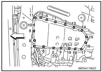 Nissan Altima Oil Pan Torque Specs