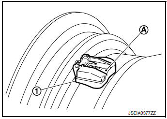 Nissan Rogue Service Manual: Tire pressure sensor