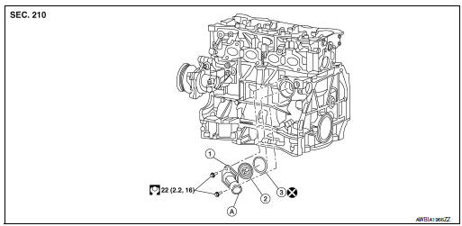 Nissan Rogue Service Manual: Thermostat and water control
