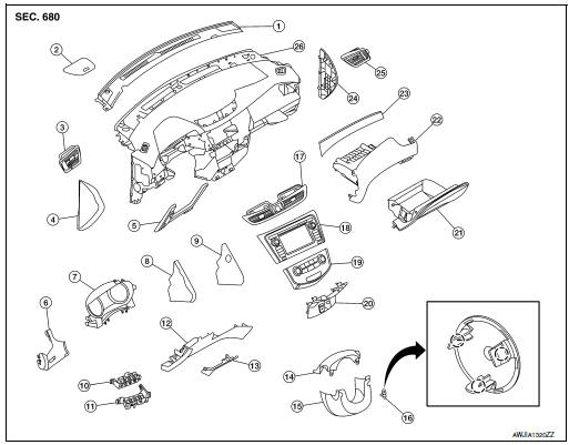 Nissan Rogue Service Manual: Instrument panel assembly