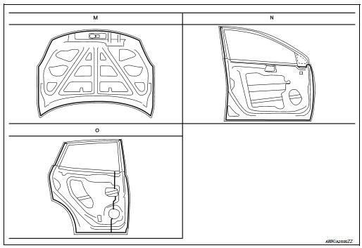 Nissan Rogue Service Manual: Corrosion protection