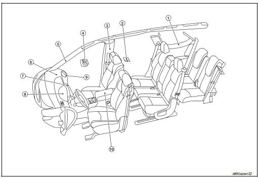 Nissan Rogue Service Manual: Location of plastic parts