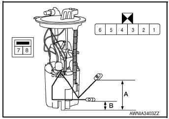 Nissan Rogue Service Manual: Fuel level sensor signal