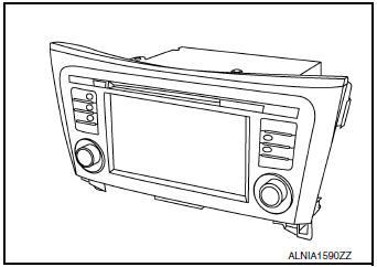 Nissan Rogue Service Manual: System description