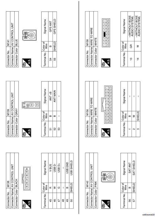 Rover Navigation Wiring Diagram Ccmanual. Rover. Auto