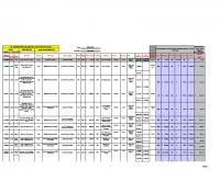 nirpcstipadministrativemodificationnotificationsept2011_2