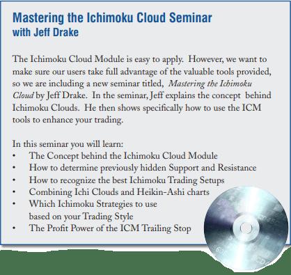 ichimoku cloud seminar available