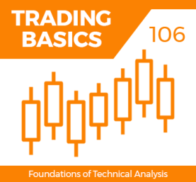 Nirvana Systems Trading Basics Education Foundations Of Technical Analysis Course