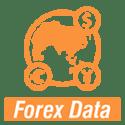 Forex 150