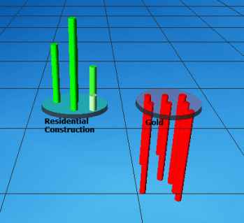 The VisualTrader trading platform offers a 3D view of the market like you've never seen before