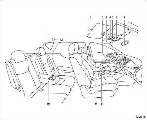Nissan Sentra Owners Manual: Passenger compartment