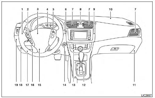 Nissan Sentra Owners Manual: Instrument panel