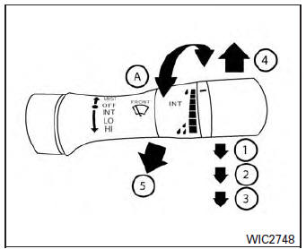 Nissan Sentra Owners Manual: Windshield wiper and washer