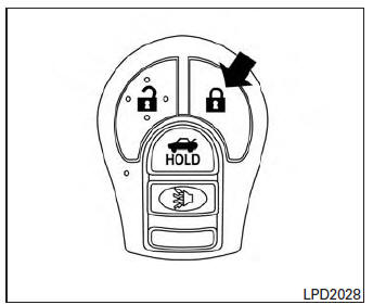 Nissan Sentra Owners Manual: Remote keyless entry system