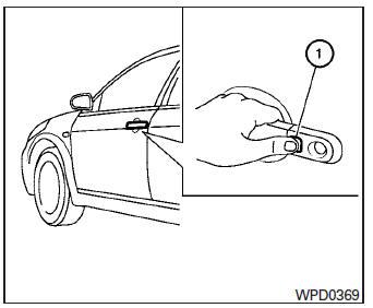Nissan Sentra Owners Manual: NISSAN Intelligent Key