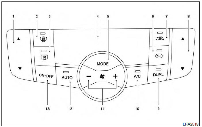 Nissan Sentra Owners Manual: Heater and air conditioner