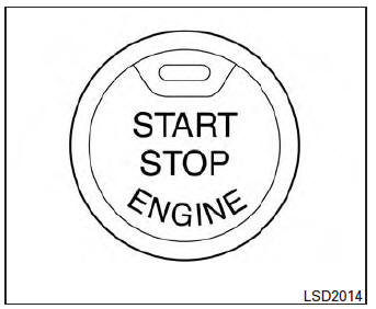 Nissan Sentra Owners Manual: Push-Button Ignition Switch