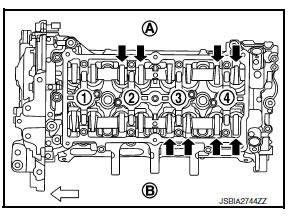Nissan Sentra Service Manual: Camshaft valve clearance
