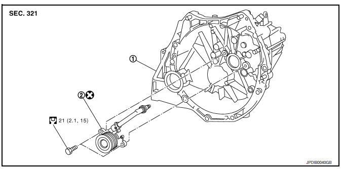 Nissan Sentra Service Manual: CSC(concentric slave