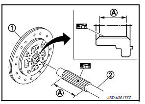 Nissan Sentra Service Manual: Clutch disc and clutch cover