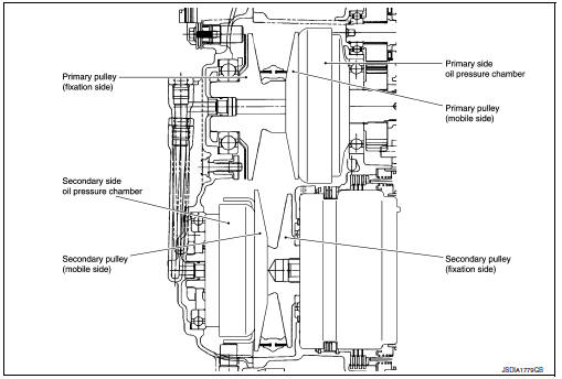 Nissan Sentra Service Manual: Structure and operation
