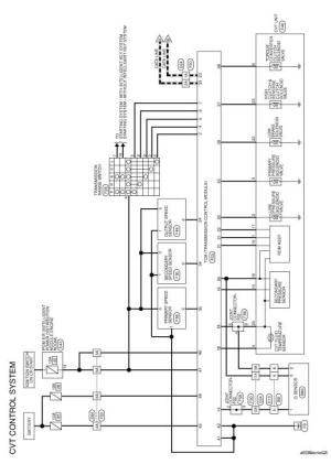 Nissan Sentra Service Manual: Wiring diagram  CVT