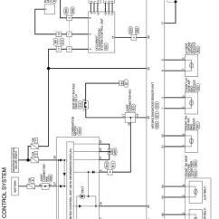 Airbag Wiring Diagram Audi A4 2009 Toyota Corolla Alternator 9s Igesetze De Srs Tjf Yogaundstille U2022 Rh