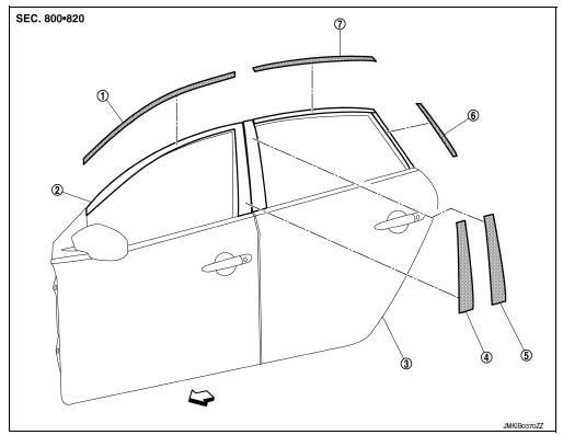 Door Sash & Nissan Sentra Service Manual Door Sash Tape