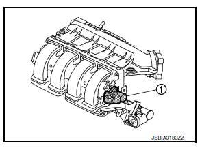 Air Flow Sensor Location For Nissan Sentra Nissan Altima