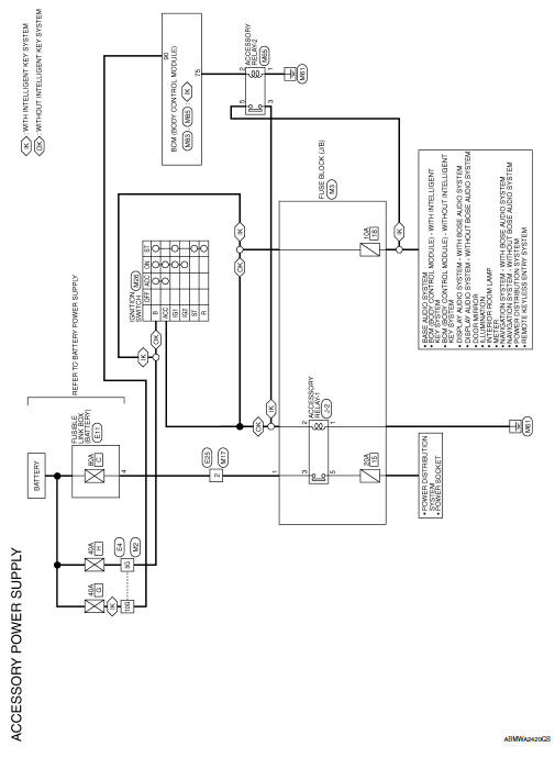 Nissan Sentra Service Manual: Power supply routing circuit