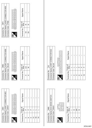 Nissan Sentra Service Manual: Wiring diagram  Eco mode (cvt)  Drive mode system  Cruise