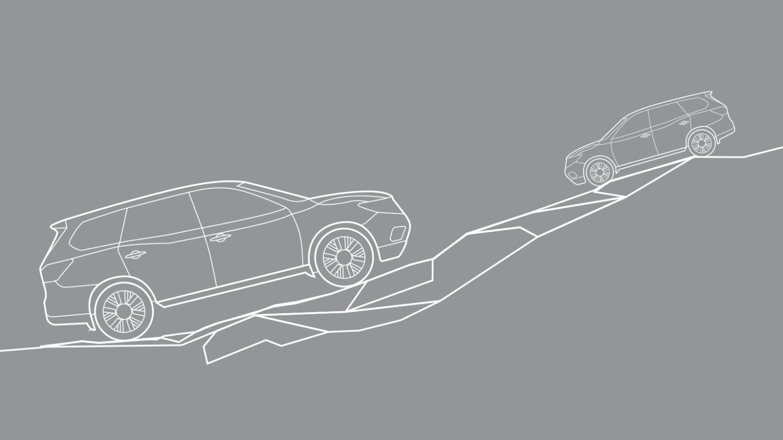 PATHFINDER Performance  Nissan Dubai