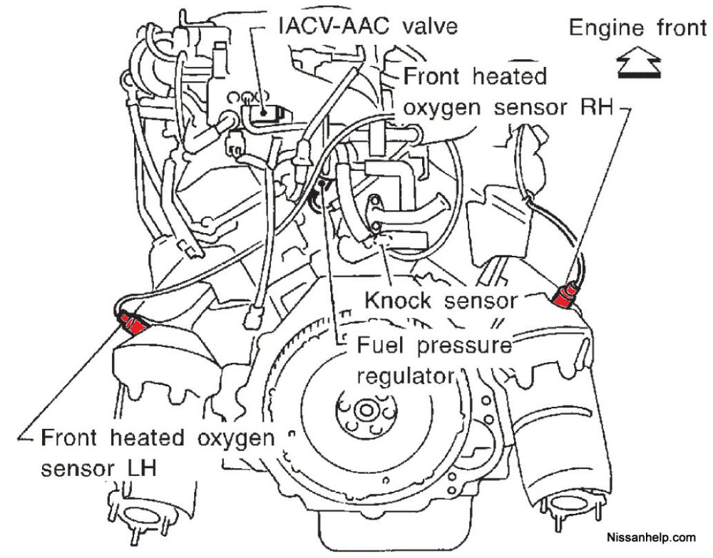 medium resolution of pathfinder engine diagram wiring diagrams konsult 2005 nissan pathfinder engine diagram